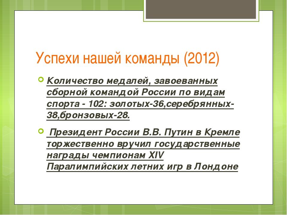 Успехи нашей команды (2012) Количество медалей, завоеванных сборной командой...