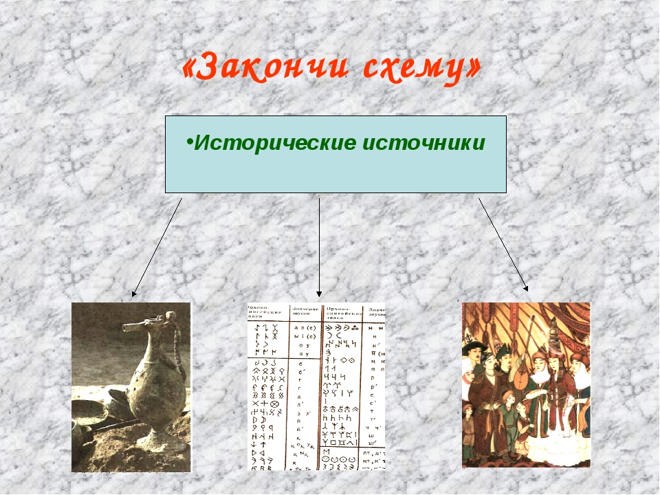 «Закончи схему» Исторические источники