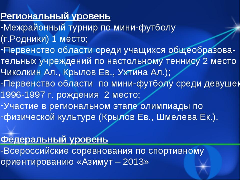 Региональный уровень Межрайонный турнир по мини-футболу (г.Родники) 1 место;...