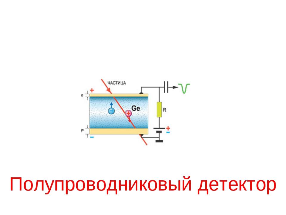 Полупроводниковый детектор