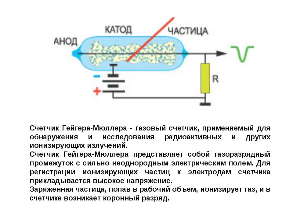 Счетчик Гейгера-Мюллера - газовый счетчик, применяемый для обнаружения и иссл...