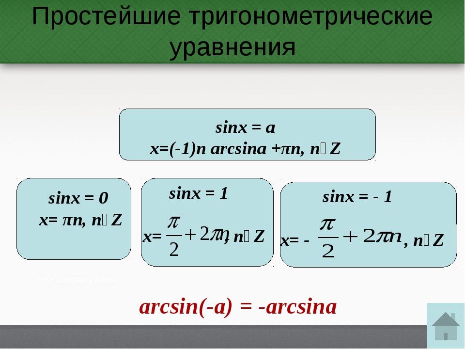 Метод решения однородных уравнений (первой и второй степеней) Схема решения Ш...