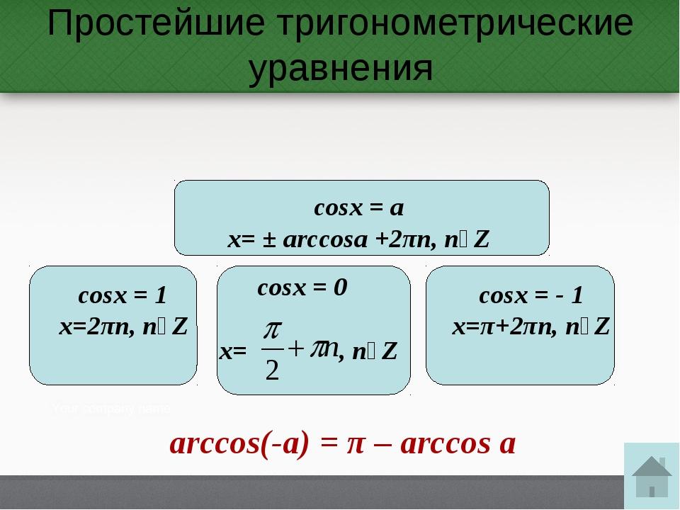 Простейшие тригонометрические уравнения arccos(-a) = π – arccos a cosx = a x=...