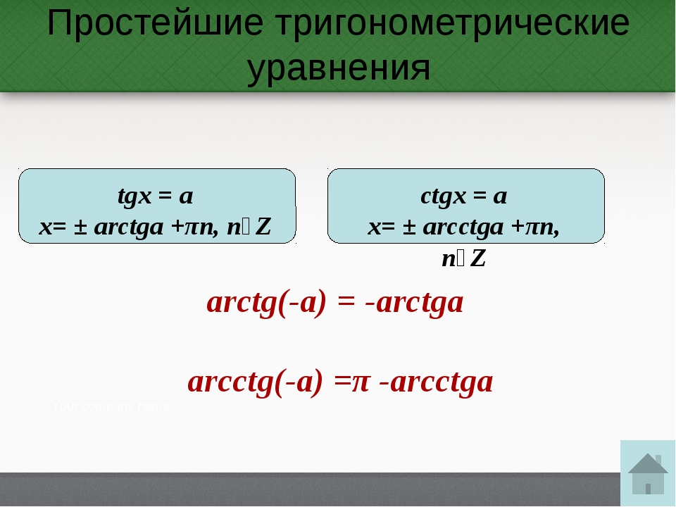 Простейшие тригонометрические уравнения arctg(-a) = -arctga arcctg(-a) =π -ar...