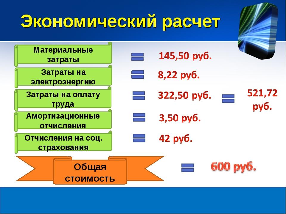 Экономический расчет Материальные затраты Затраты на оплату труда Амортизацио...