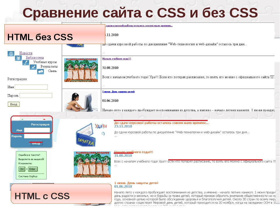 HTML без CSS HTML с CSS Сравнение сайта с CSS и без CSS