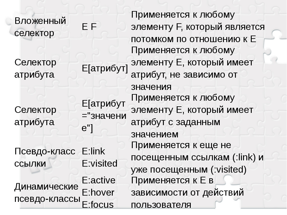 Вложенный селектор E F Применяется к любому элементу F, который является пот...