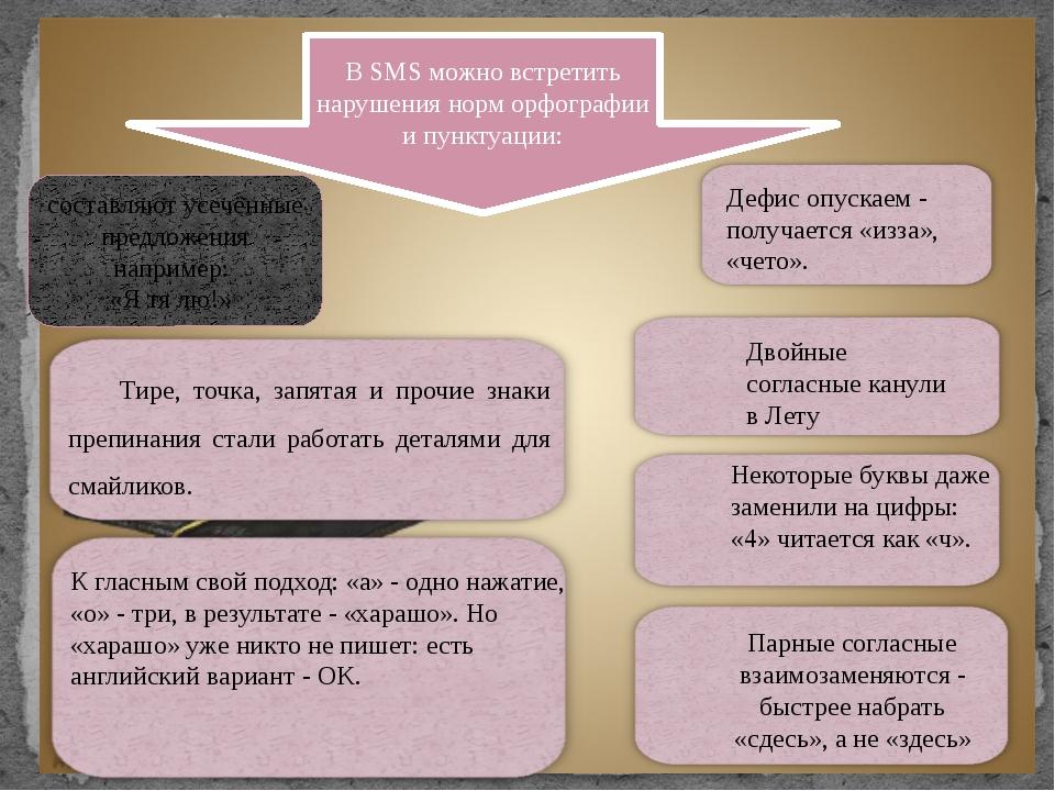 В SMS можно встретить нарушения норм орфографии и пунктуации: составляют усеч...
