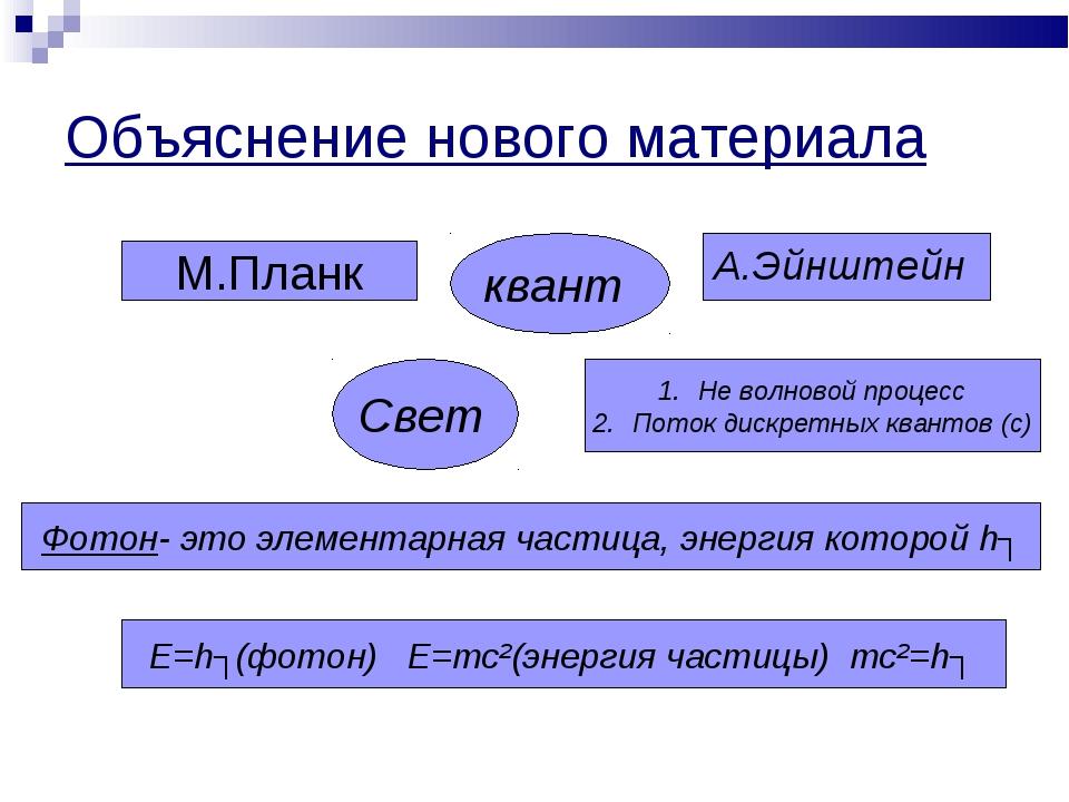 Объяснение нового материала М.Планк А.Эйнштейн квант Свет Не волновой процесс...