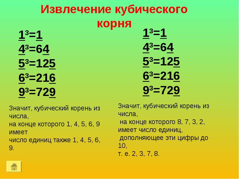 Извлечение кубического корня Значит, кубический корень из числа, на конце кот...