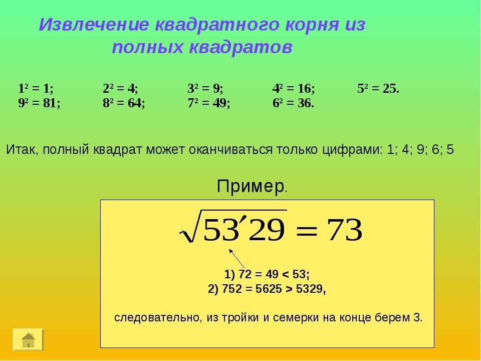 Извлечение квадратного корня из полных квадратов Итак, полный квадрат может о...