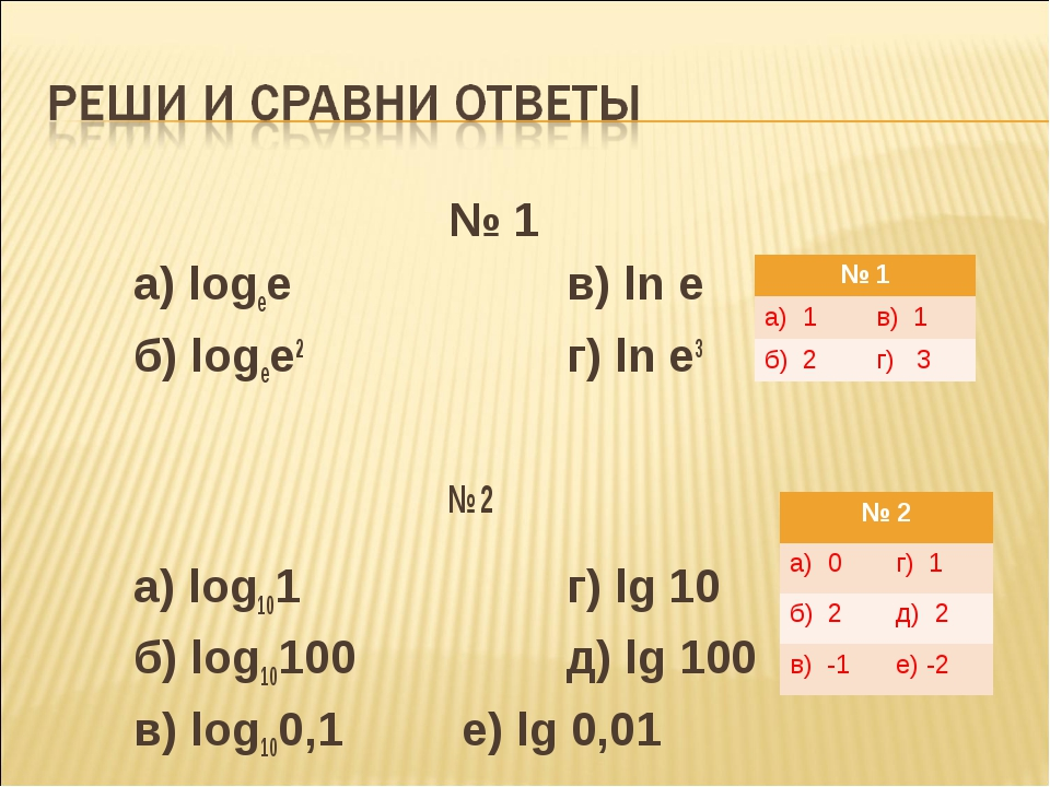 № 1 а) logee  в) ln e б) logee2 г) ln e3 № 2 а) log101 г) lg...