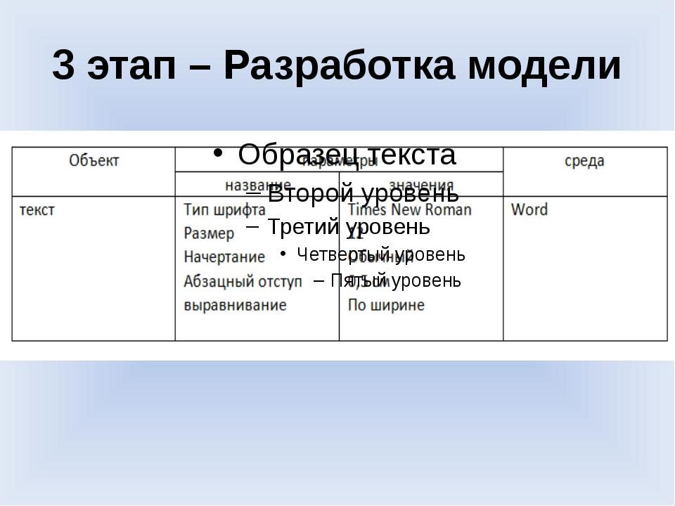 3 этап – Разработка модели