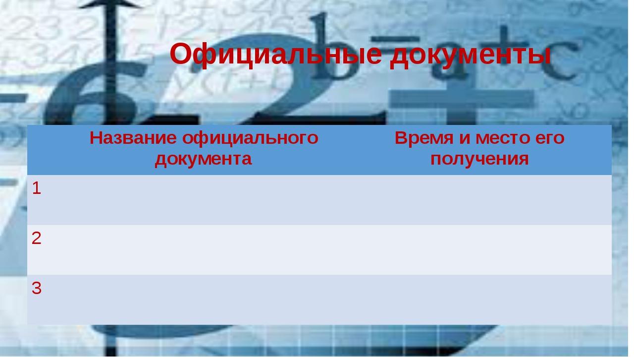 Официальные документы Название официального документаВремя и место его пол...