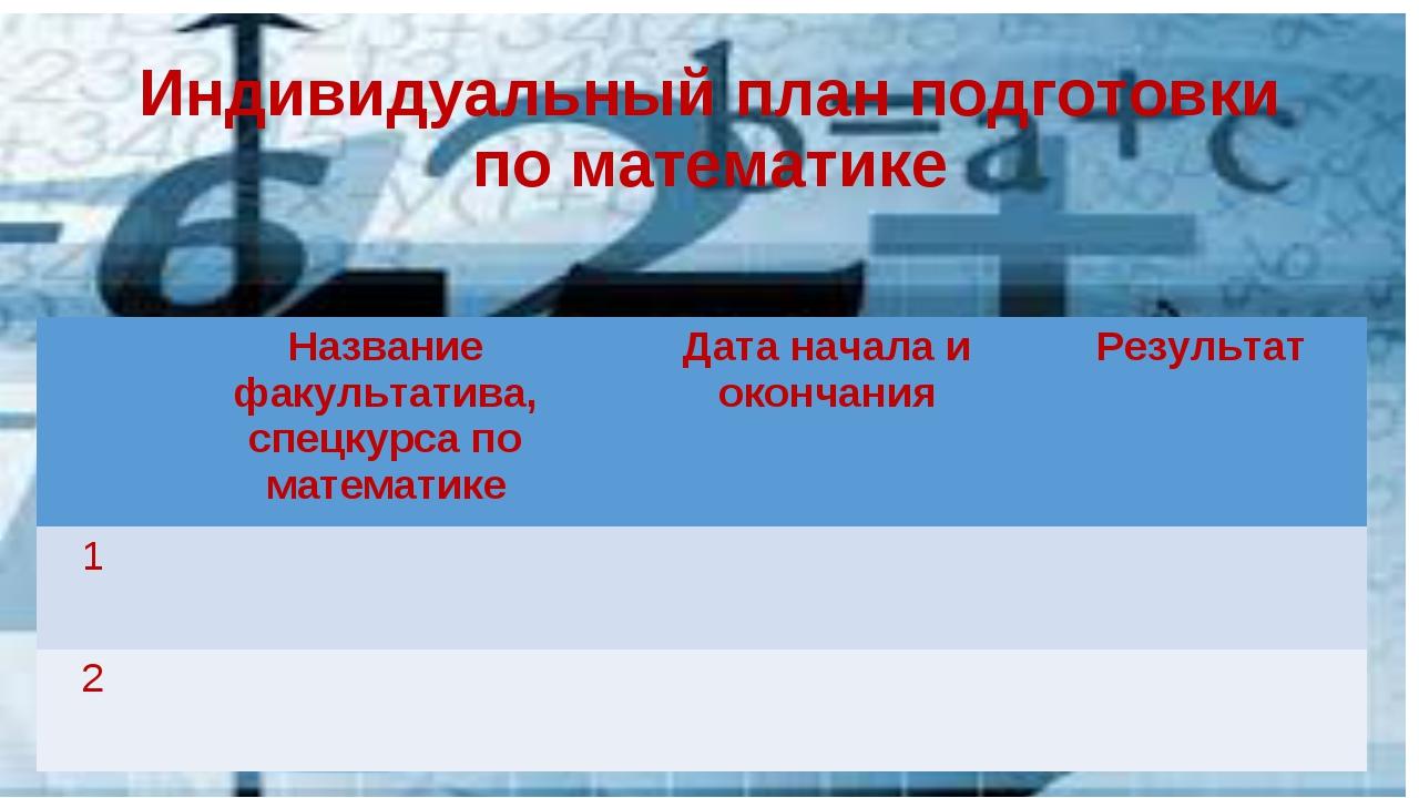 Индивидуальный план подготовки по математике Название факультатива, спецкурс...
