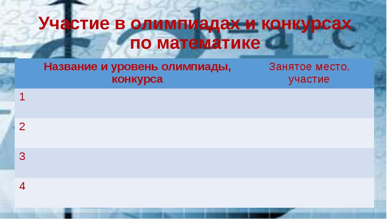 Участие в олимпиадах и конкурсах по математике Название и уровень олимпиады,...