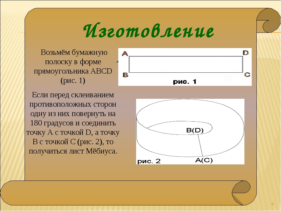 Возьмём бумажную полоску в форме прямоугольника ABCD (рис. 1) Если перед скл...