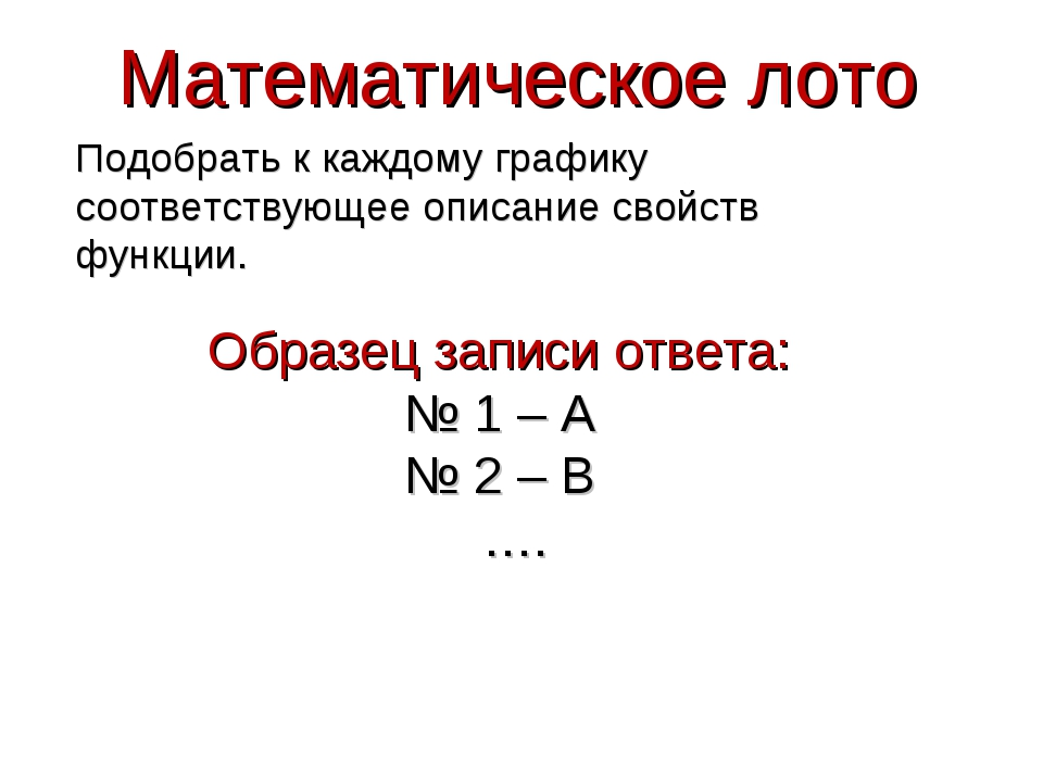 Математическое лото Подобрать к каждому графику соответствующее описание сво...