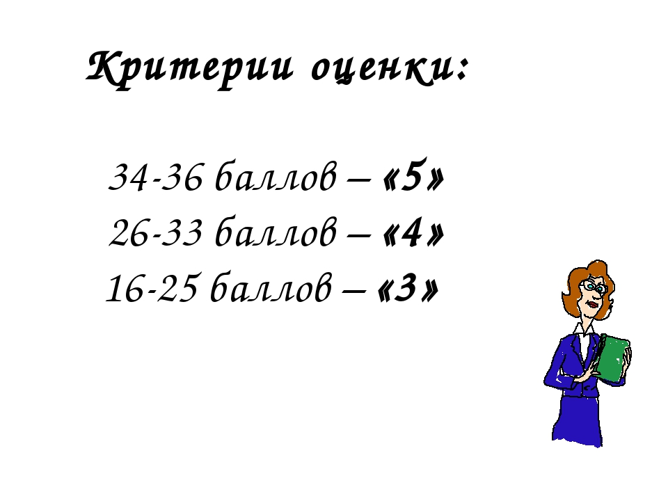 Критерии оценки: 34-36 баллов – «5» 26-33 баллов – «4» 16-25 баллов – «3»