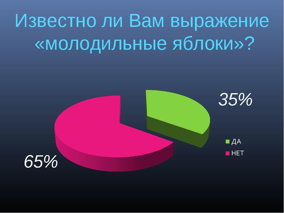 Известно ли Вам выражение «молодильные яблоки»? 35% 65%