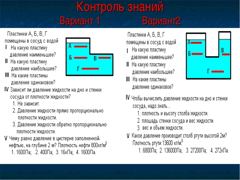 Контроль знаний Вариант 1 Вариант2