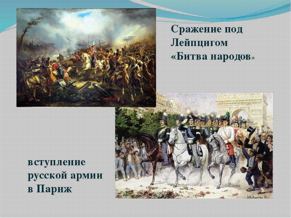 Сражение под Лейпцигом «Битва народов» вступление русской армии в Париж