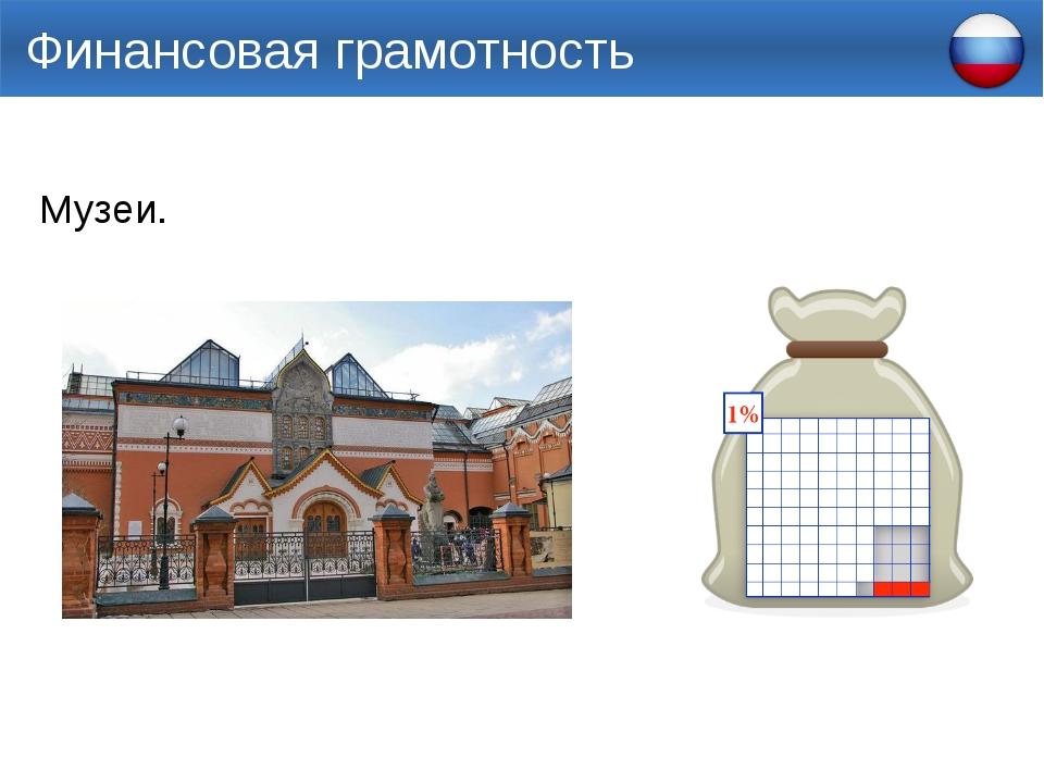 Финансовая грамотность Музеи.