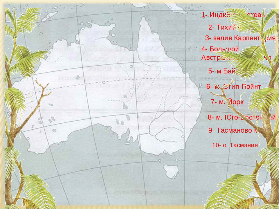 10- о. Тасмания 1- Индийский океан 2- Тихий океан 3- залив Карпентария 4- Бол...