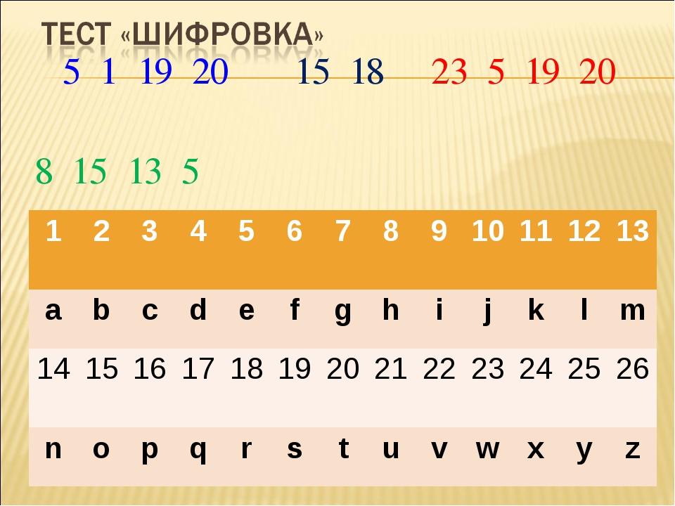 5 1 19 20 15 18 23 5 19 20 8 15 13 5 9 19 2 5 19 20 1234567891011...