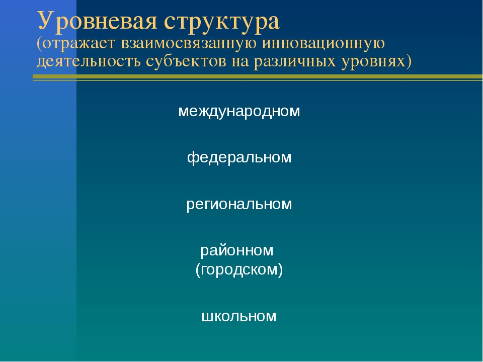 Уровневая структура (отражает взаимосвязанную инновационную деятельность субъ...