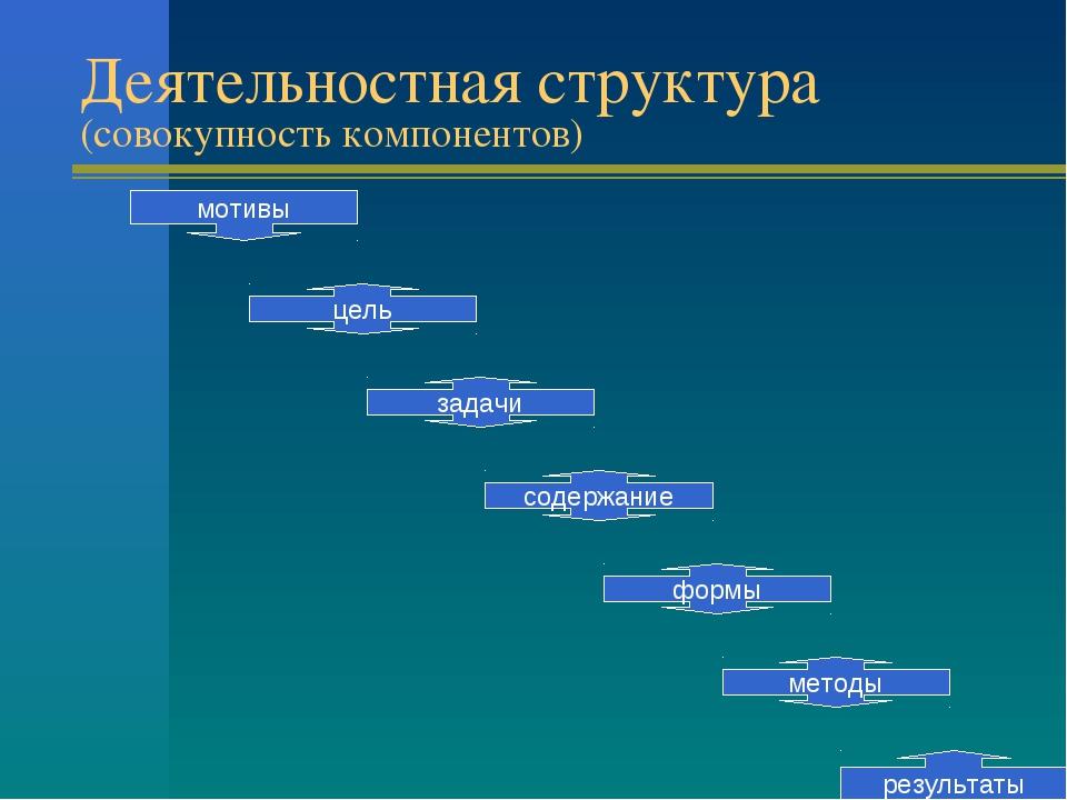 Деятельностная структура (совокупность компонентов) мотивы цель задачи содерж...