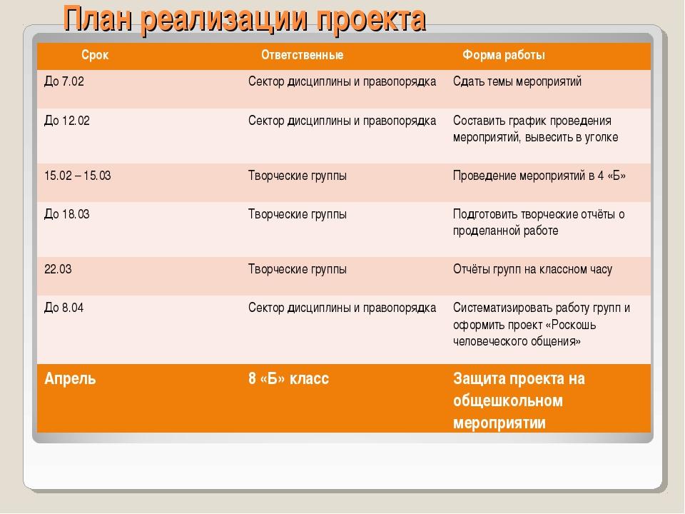 План реализации проекта Срок Ответственные Форма работы До 7.02Сектор дис...