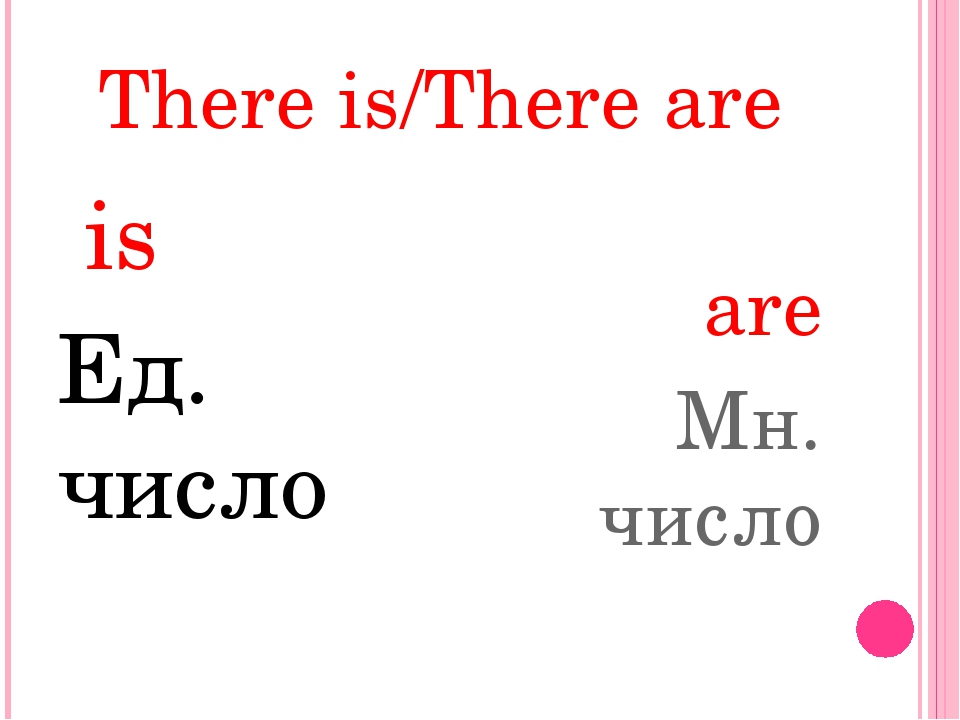 There is/There are is Ед. число are Мн. число