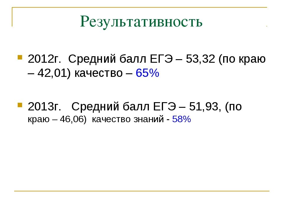 Результативность 2012г. Средний балл ЕГЭ – 53,32 (по краю – 42,01) качество –...