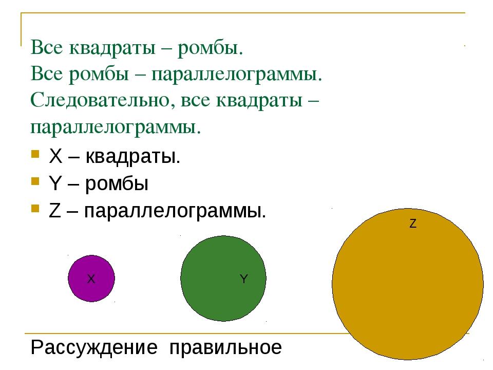 Все квадраты – ромбы. Все ромбы – параллелограммы. Следовательно, все квадрат...