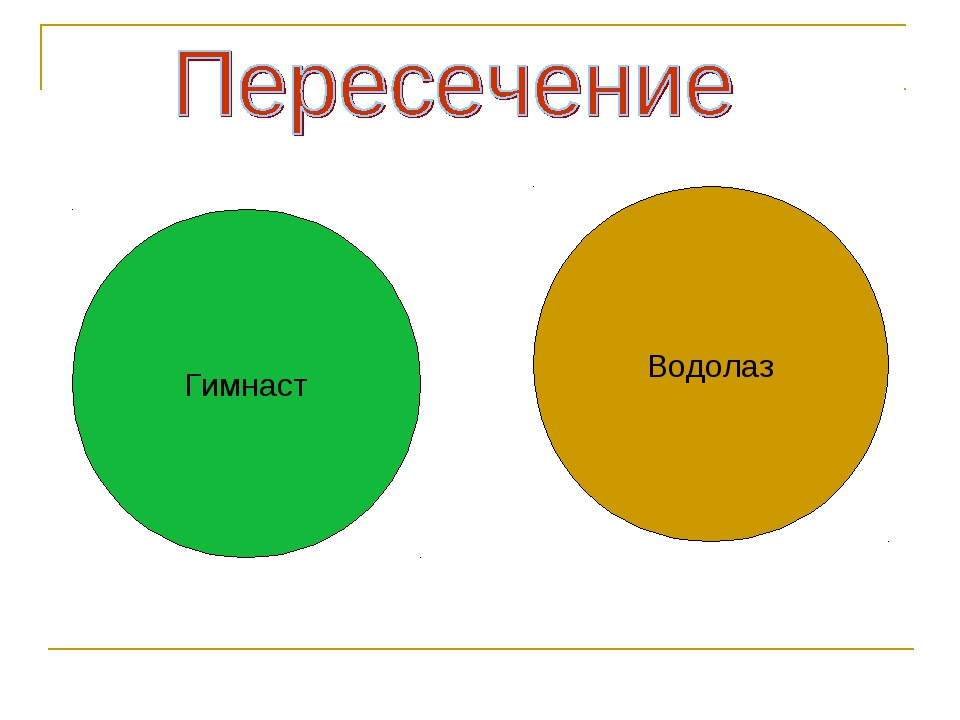 Гимнаст Водолаз