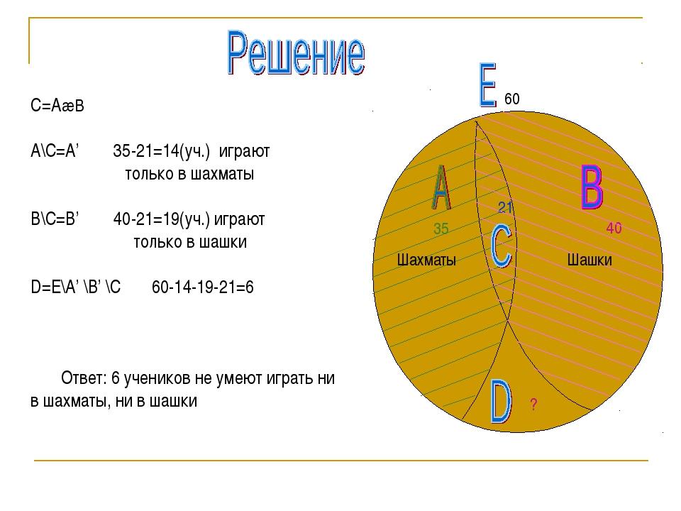 C=A∩B A\C=A' 35-21=14(уч.) играют только в шахматы B\C=B' 40-21=19(уч.) играю...