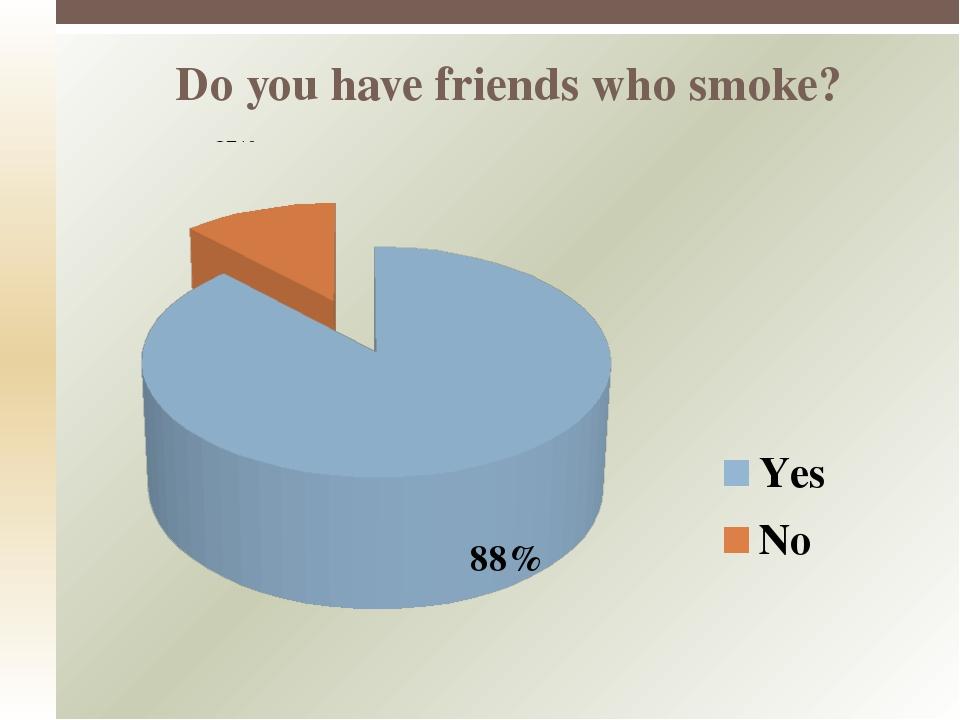 Do you have friends who smoke?