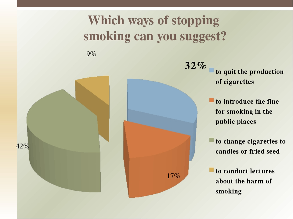 Which ways of stopping smoking can you suggest?