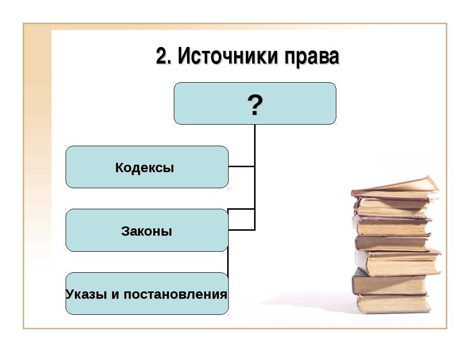 2. Источники права