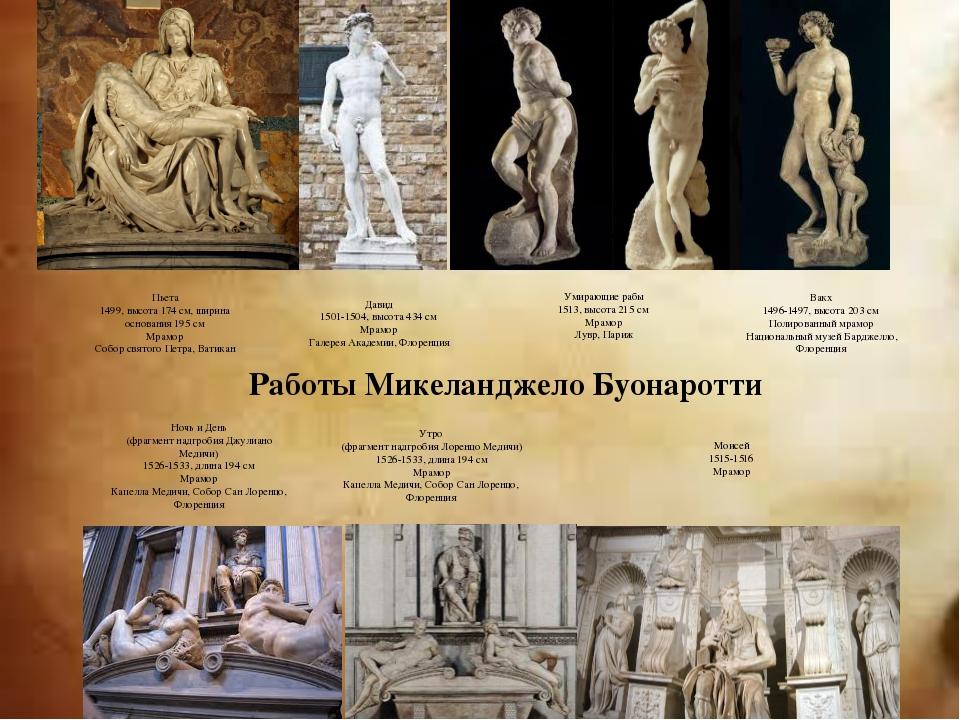Работы Микеланджело Буонаротти Умирающие рабы 1513, высота 215 см Мрамор Лувр...