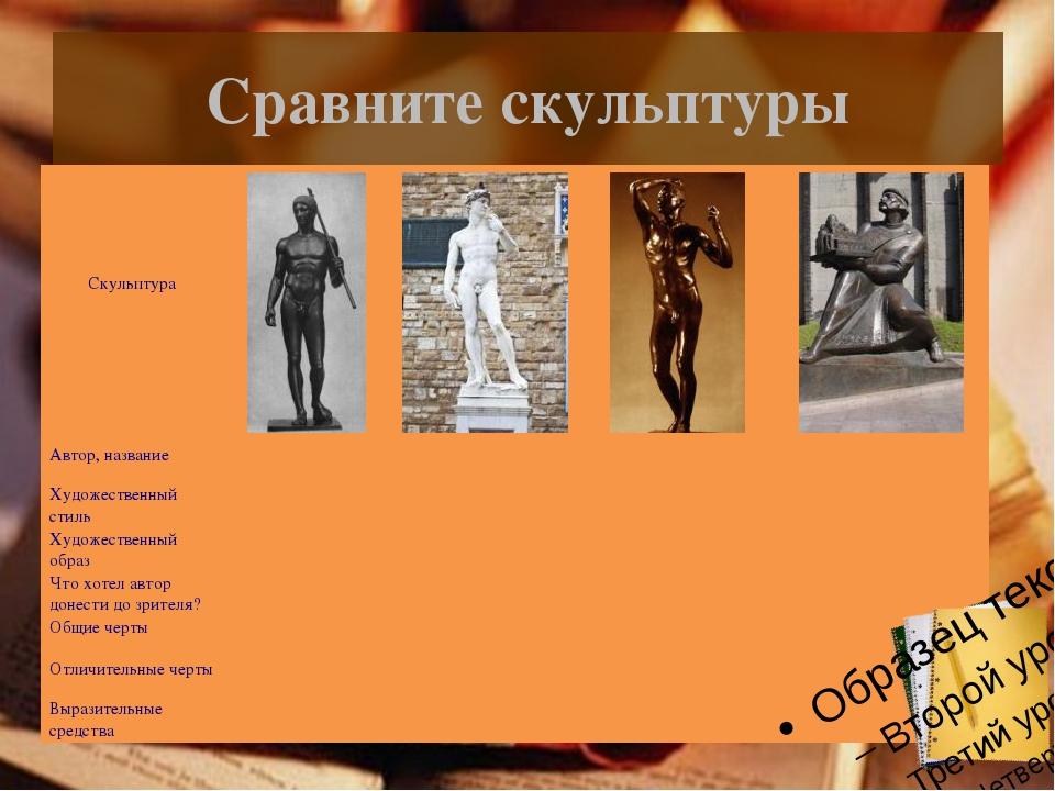 Сравните скульптуры Скульптура Автор, название Художественный стиль Художеств...