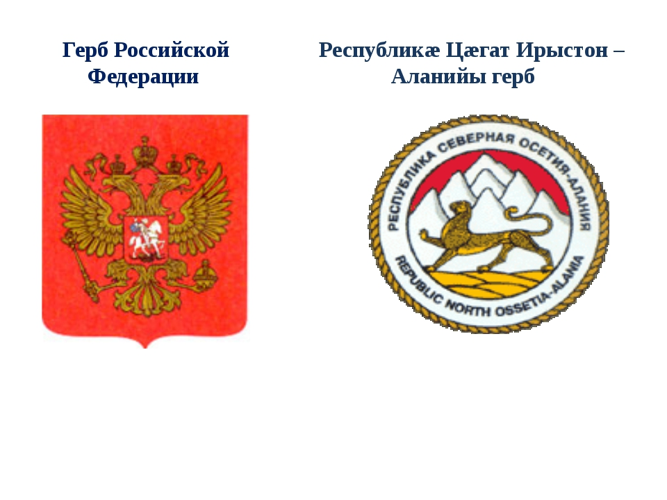 Республикæ Цæгат Ирыстон –Аланийы герб Герб Российской Федерации