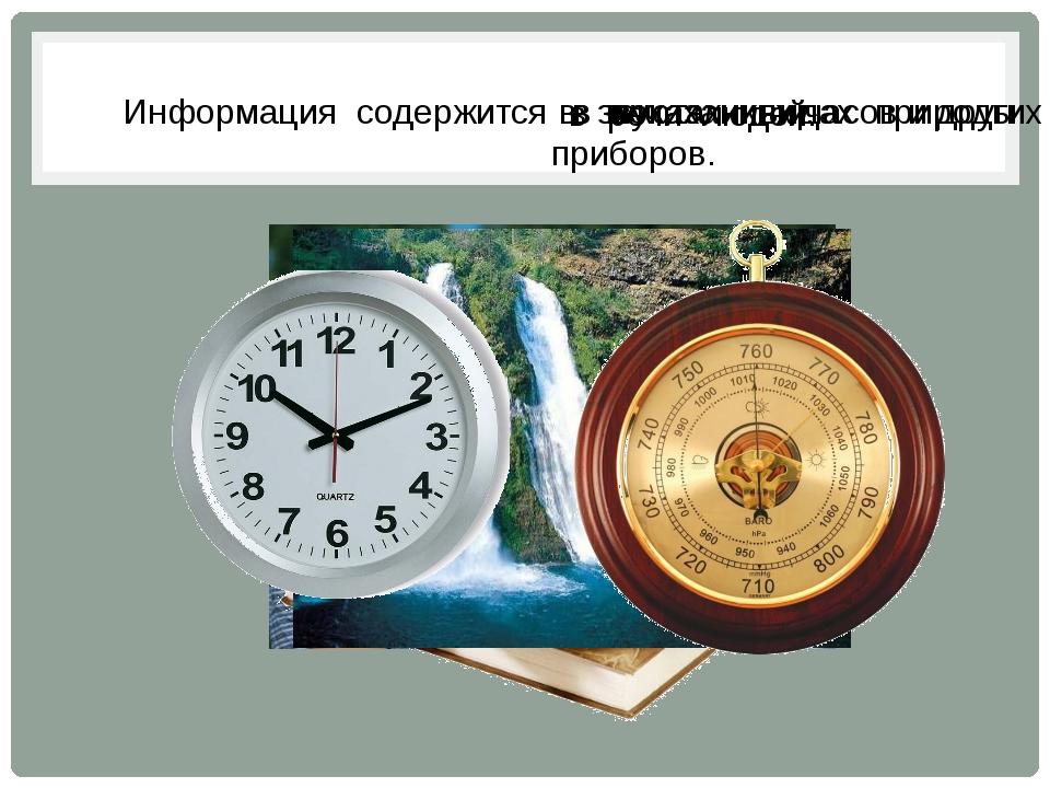 Информация содержится в показаниях часов и других приборов. в звуках и видах...