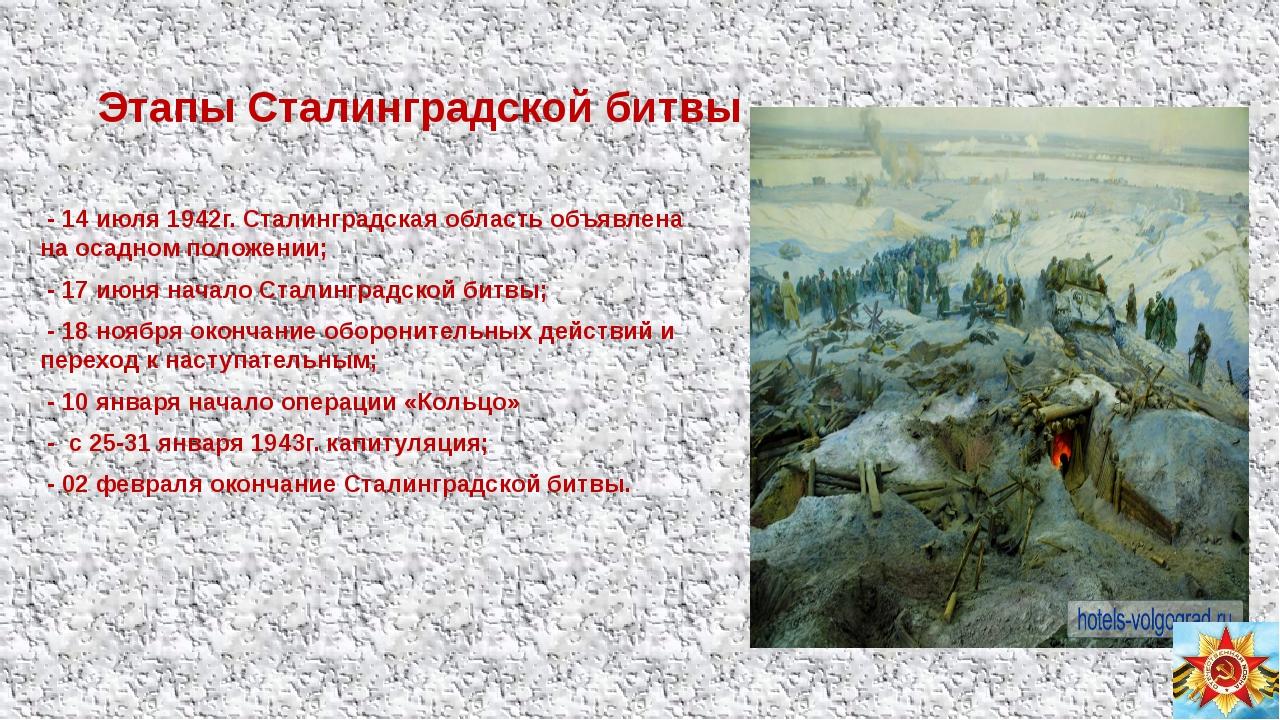 Этапы Сталинградской битвы - 14 июля 1942г. Сталинградская область объявлена...