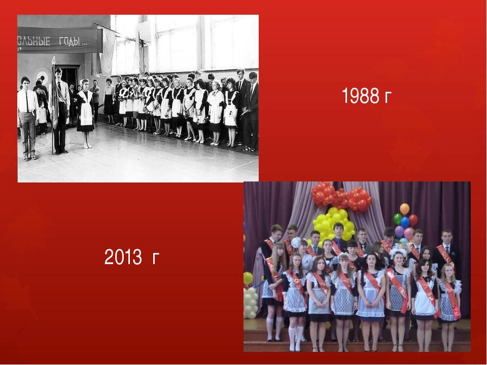 1988 г 2013 г