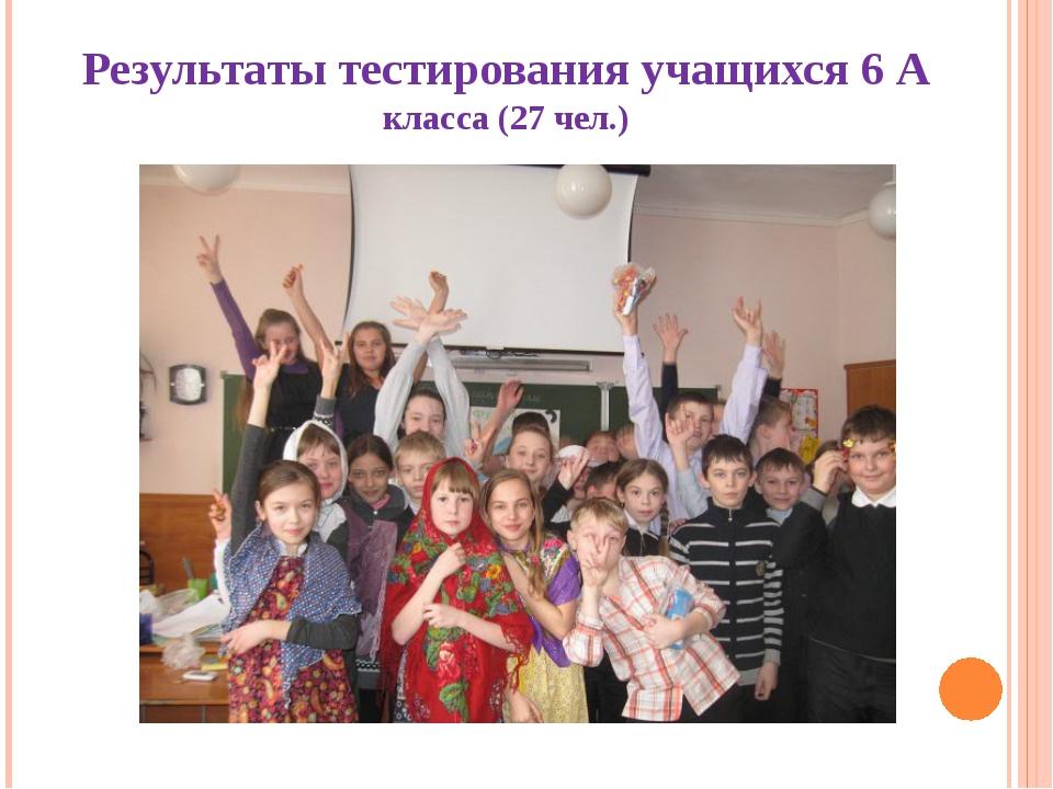 Результаты тестирования учащихся 6 А класса (27 чел.)