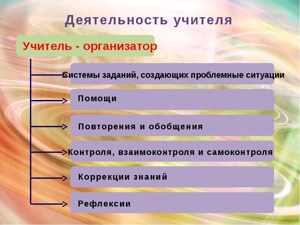 Деятельность учителя Учитель - организатор Системы заданий, создающих проблем...