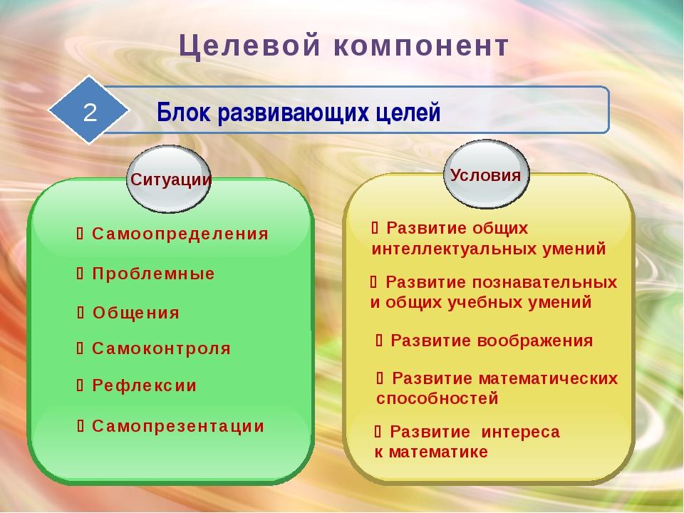 Целевой компонент Блок развивающих целей Ситуации Условия  Самоопределения ...