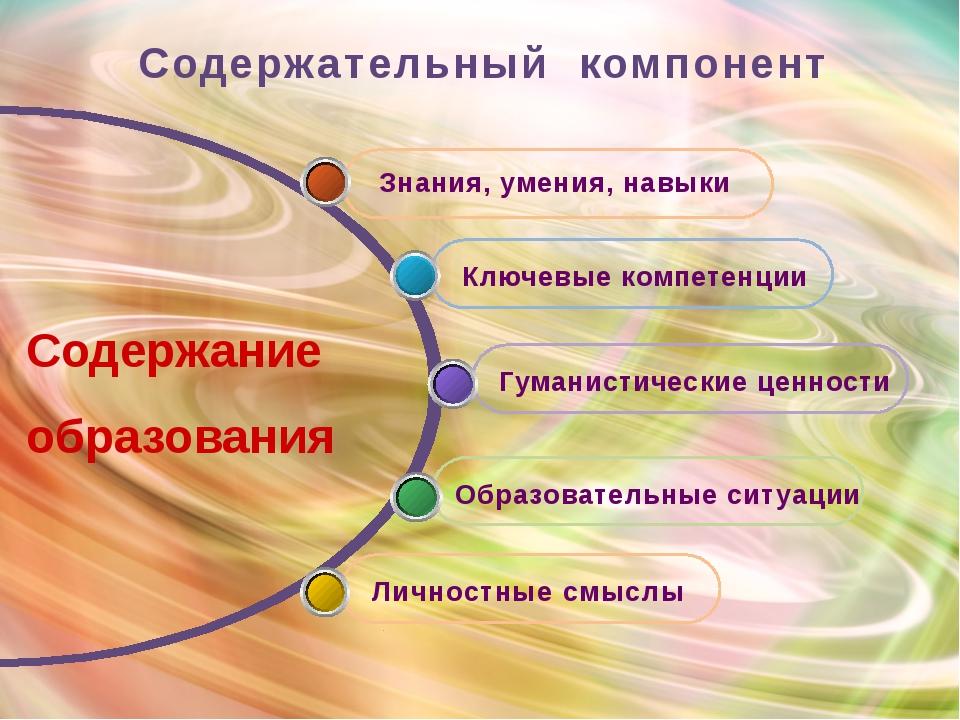 Содержательный компонент Личностные смыслы Образовательные ситуации Гуманист...